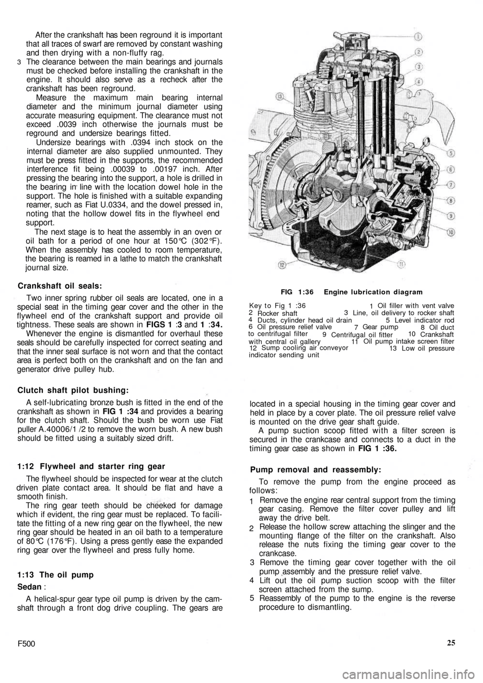 FIAT 500 1971 1.G Workshop Manual