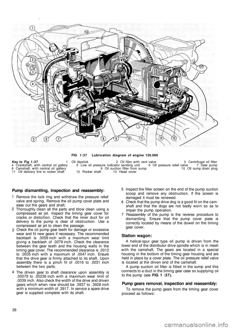 FIAT 500 1959 1.G Workshop Manual