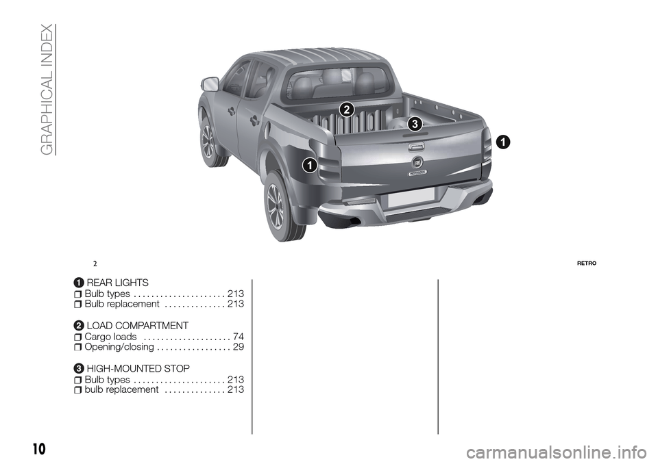 FIAT FULLBACK 2016 1.G Owners Manual