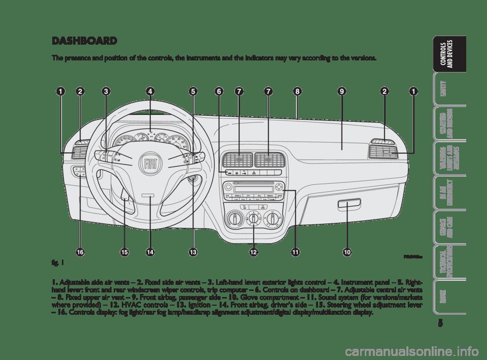FIAT GRANDE PUNTO ACTUAL 2017 1.G Owners Manual
