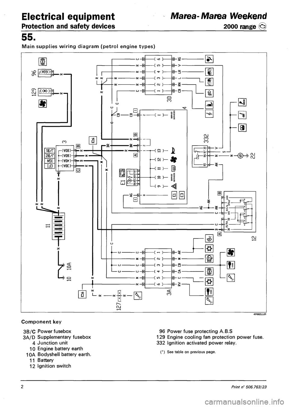 hight resolution of fiat marea 2000 workshop manual