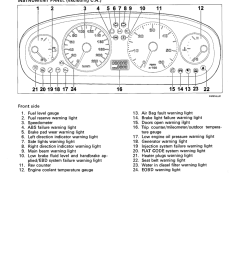 fiat marea 2000 1 g workshop manual page 144 electrical equipment instrument panel [ 960 x 1350 Pixel ]