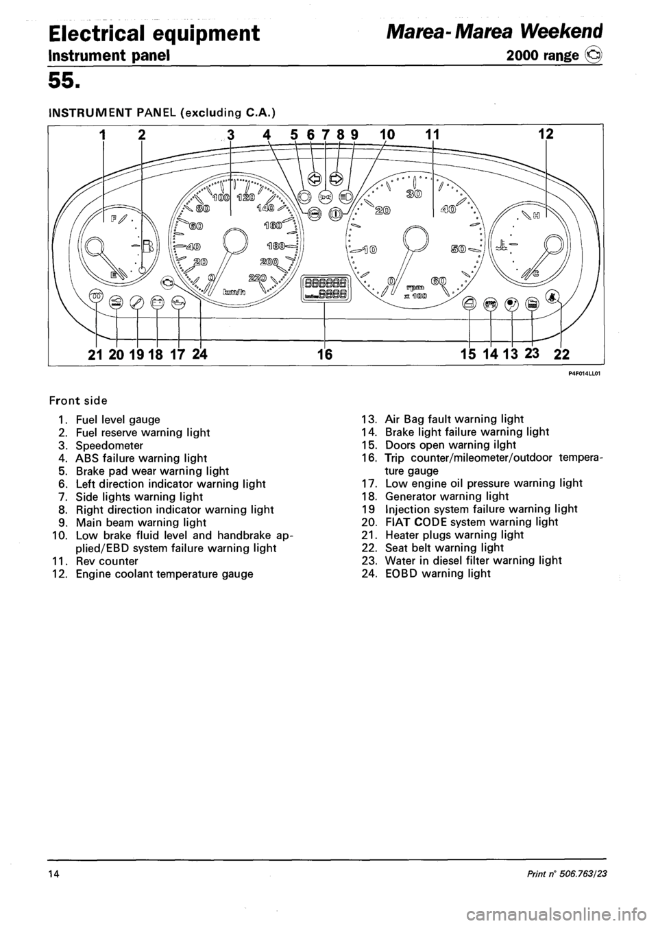 hight resolution of fiat marea 2000 1 g workshop manual page 144 electrical equipment instrument panel