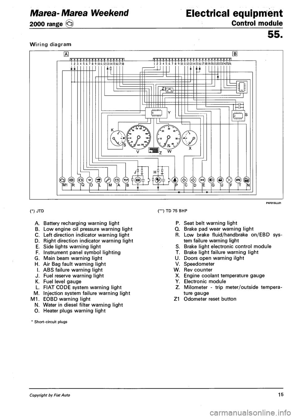 medium resolution of fiat palio weekend wiring diagram wiring library source oil filter fiat marea 2000 workshop manual