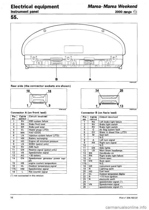 small resolution of oil level fiat marea 2000 1 g workshop manual fiat bravo fuse box