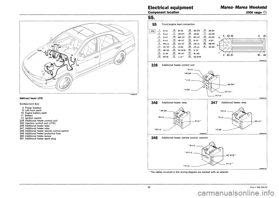 FIAT MAREA 2001 1.G Workshop Manual