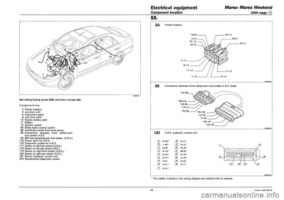FIAT MAREA 2001 1.G Workshop Manual (330 Pages), Page 260