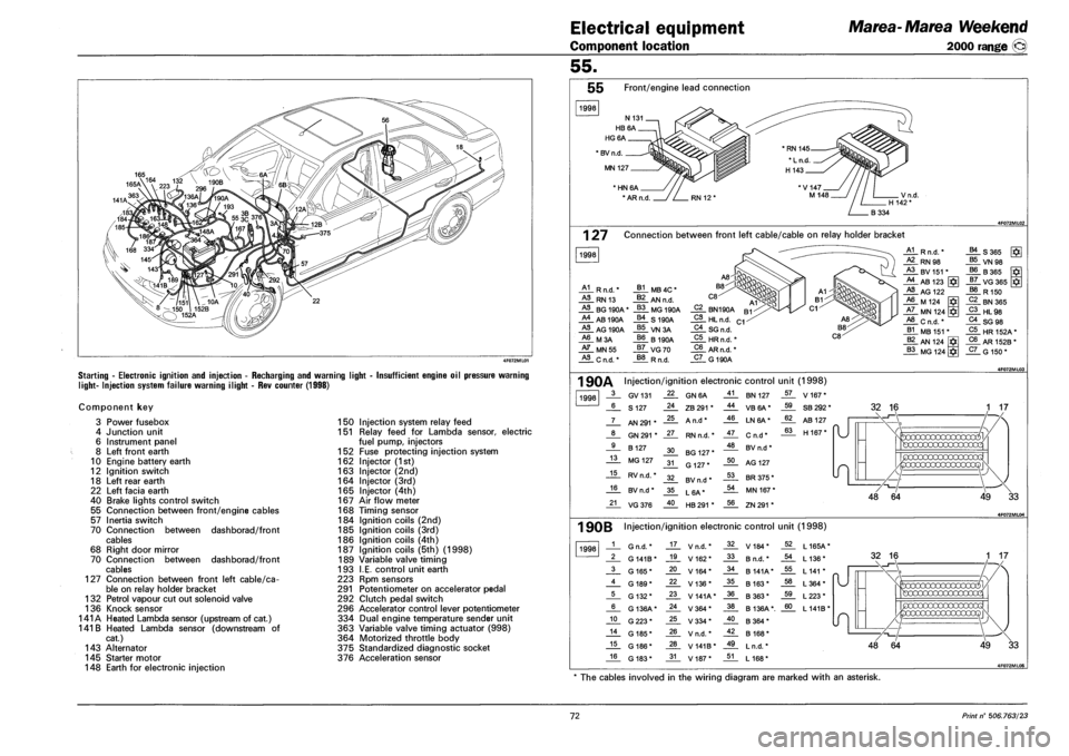 warning FIAT MAREA 2001 1.G Workshop Manual
