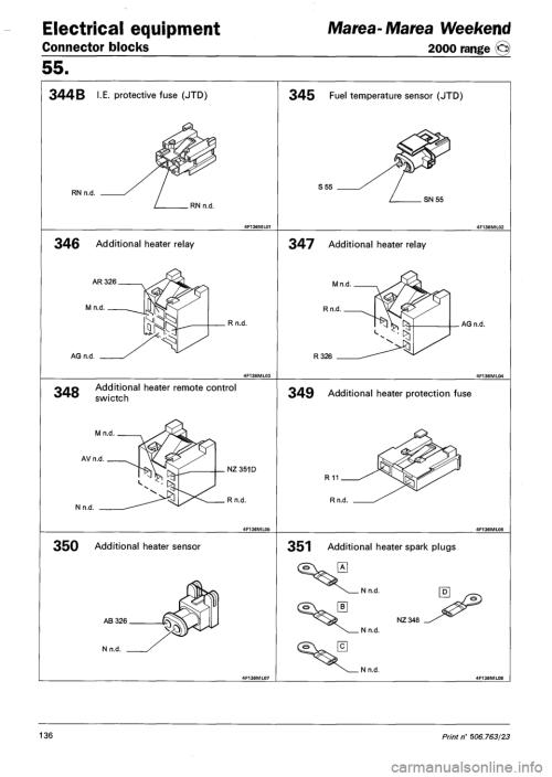 small resolution of fiat marea fuse box