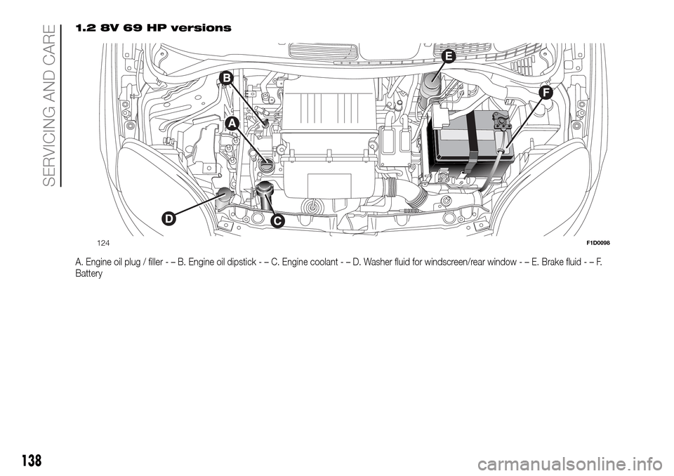 engine coolant FIAT PANDA 2017 319 / 3.G Owners Manual