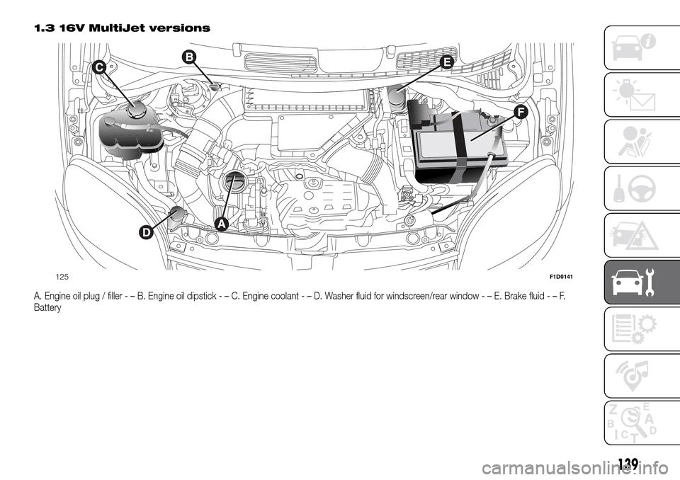 washer fluid FIAT PANDA 2017 319 / 3.G Owners Manual