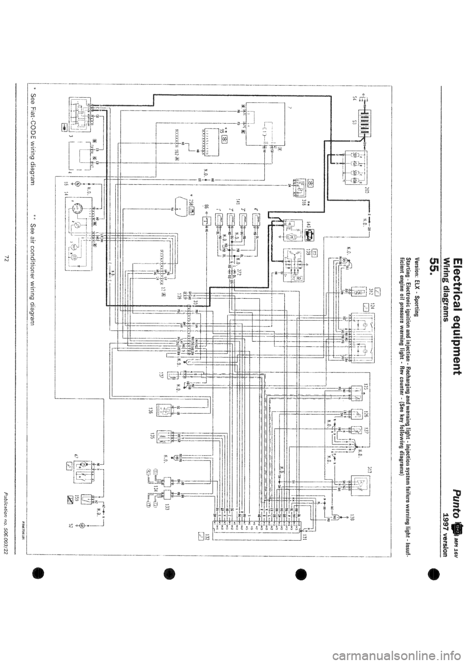 FIAT PUNTO 1997 176 / 1.G Wiring Diagrams User Guide (12