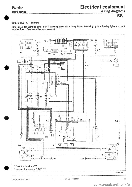 medium resolution of fiat punto ab wiring diagram