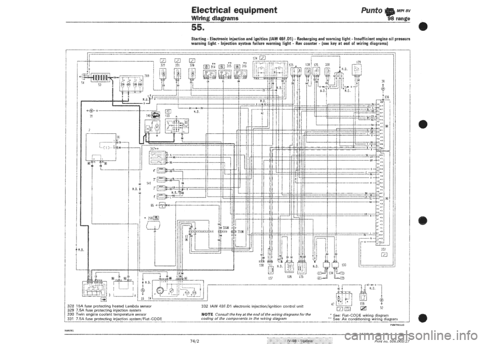 Fiat Spider Wiring Diagram : 26 Wiring Diagram Images