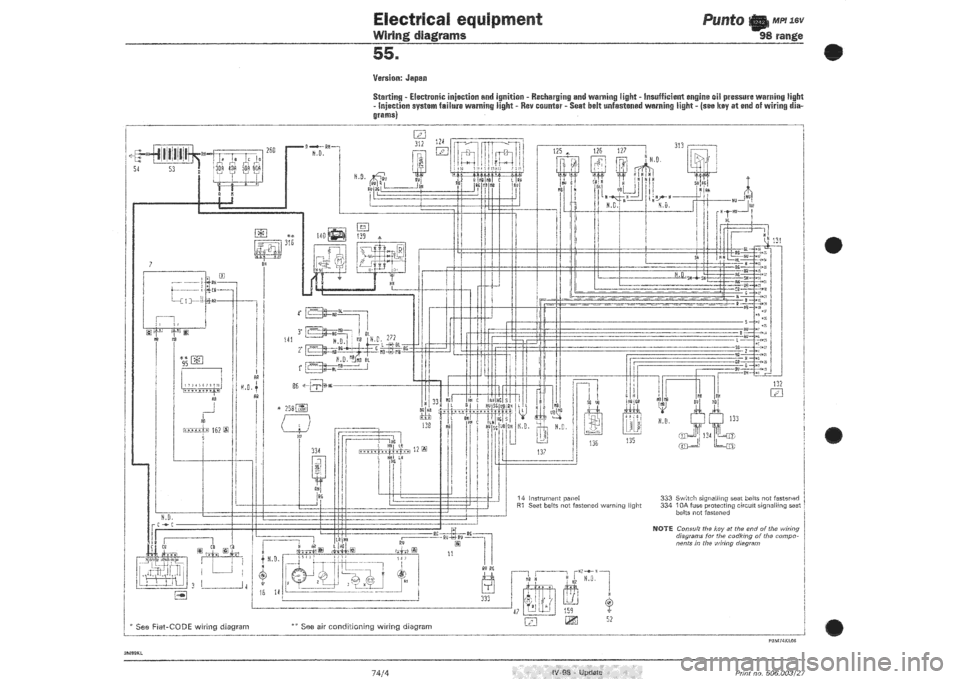 Fiat Panda Wiring Diagram : 25 Wiring Diagram Images