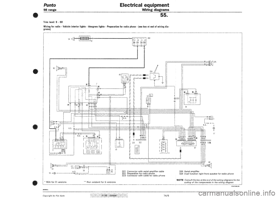 Fiat Doblo Wiring Diagram And. Fiat. Auto Wiring Diagram