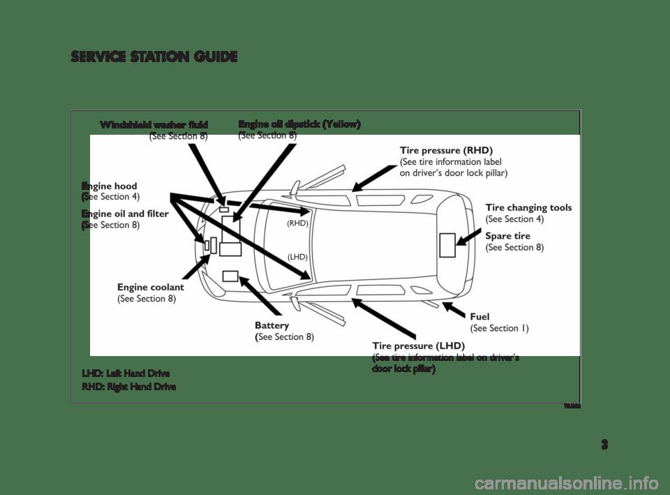 FIAT SEDICI 2007 2.G Owners Manual