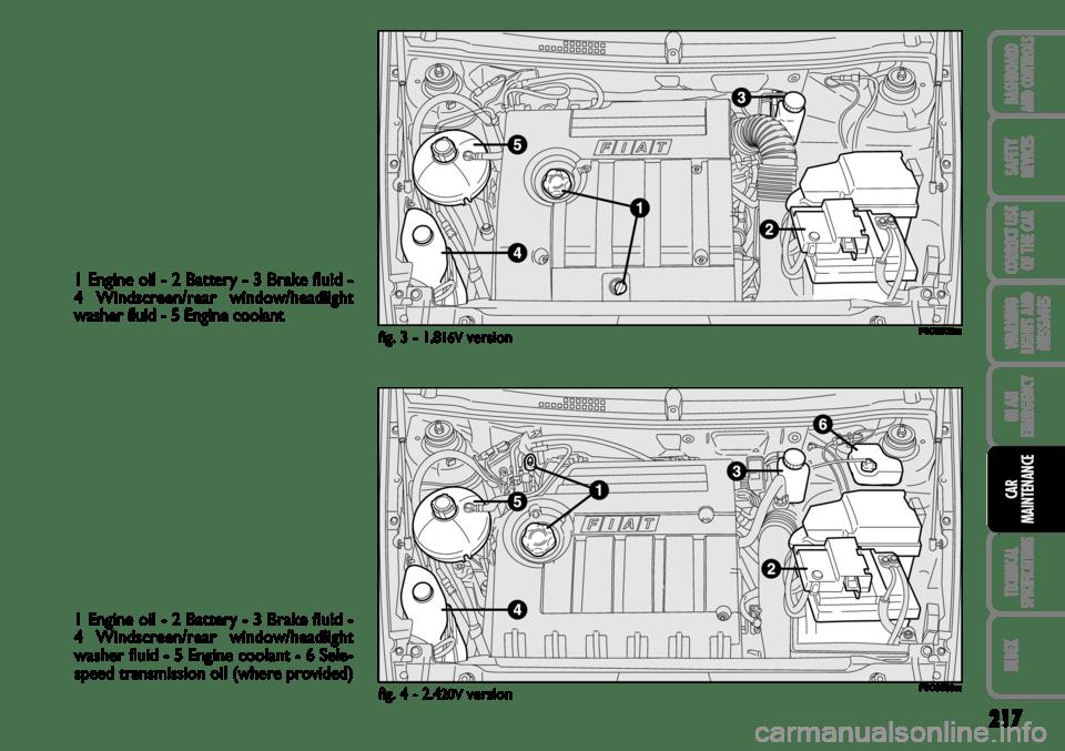 FIAT STILO 2006 1.G Owners Manual