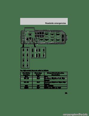 2003 Ford Escape Fuse Box Btn1 40a Ford Auto Wiring Diagram
