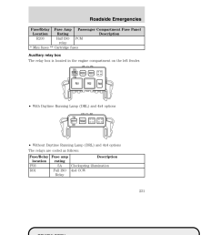 ford f150 2005 11 g owners manual page 231 fuse relay [ 960 x 1242 Pixel ]