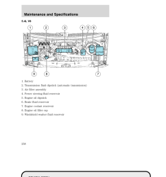 ford f150 2005 11 g owners manual page 258 5 4l v8 engine  [ 960 x 1242 Pixel ]
