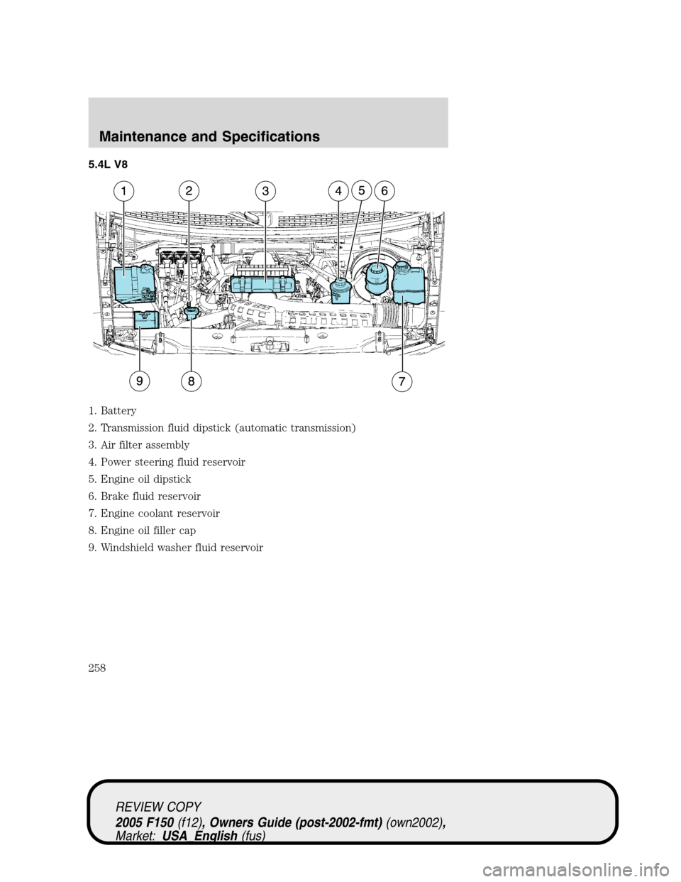 hight resolution of ford f150 2005 11 g owners manual page 258 5 4l v8 engine