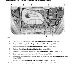 2014 ford fiesta fuse box diagram [ 960 x 1337 Pixel ]