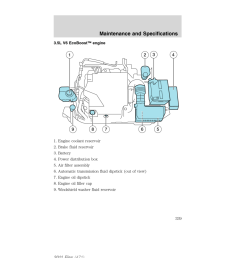 ford flex 2011 1 g owners manual page 339 [ 960 x 1242 Pixel ]