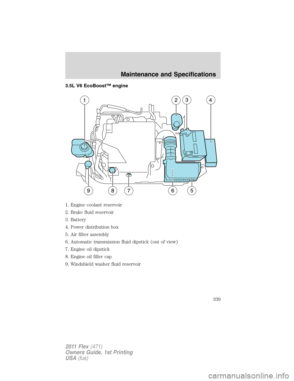 hight resolution of ford flex 2011 1 g owners manual page 339