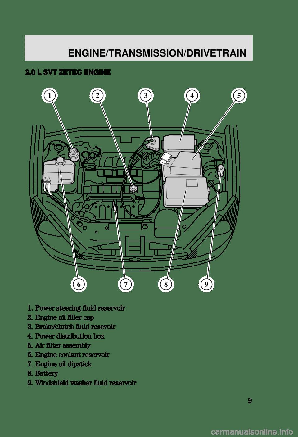 medium resolution of ford focus 2003 1 g svt supplement manual page 9 engine transmission drivetrain 8 2 0 l svt zetec engine