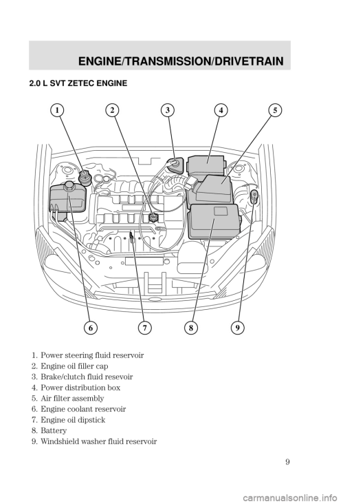 small resolution of ford focus 2003 1 g svt supplement manual page 9 engine transmission drivetrain 8 2 0 l svt zetec engine