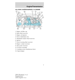 ford mustang 2004 4 g svt supplement manual [ 960 x 1242 Pixel ]