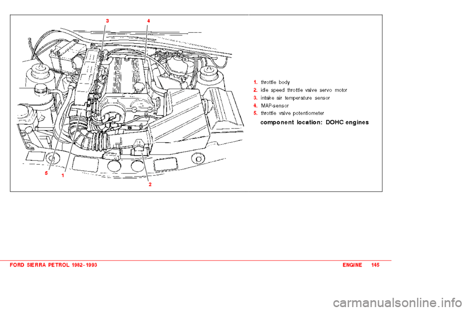 FORD SIERRA 1983 1.G 2.0 2.8 2.9 Engines Workshop Manual