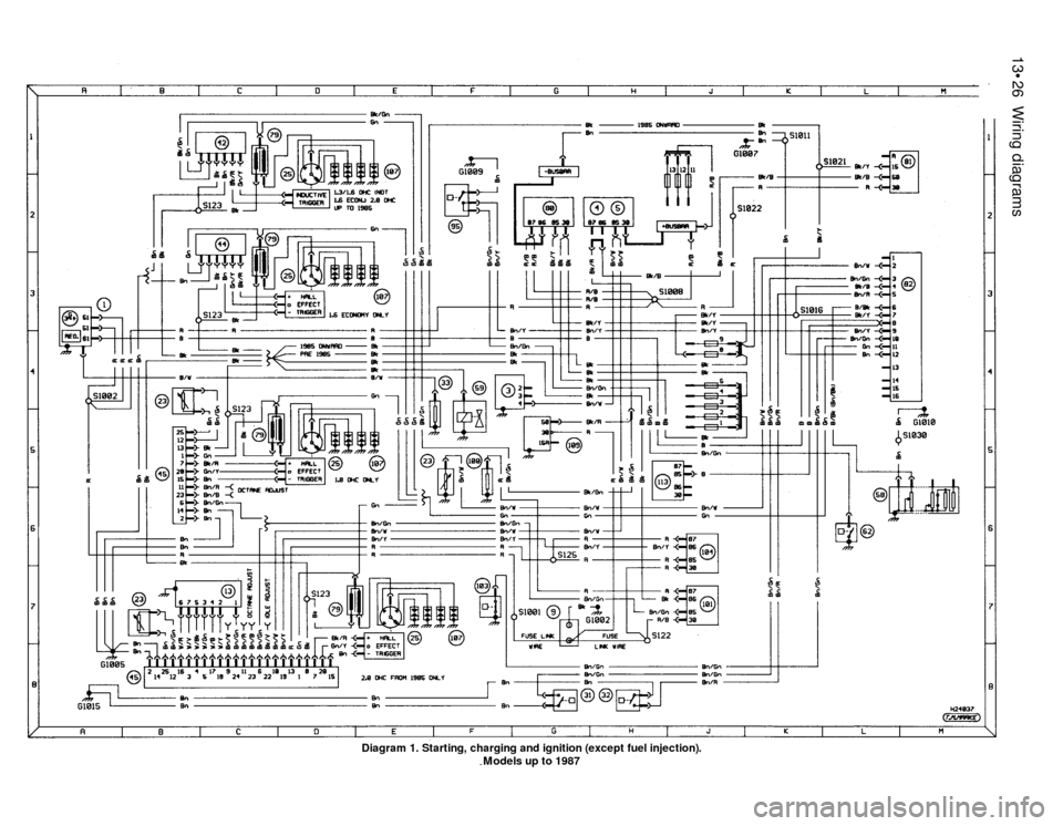 Sierra Cosworth Wiring Diagram : 30 Wiring Diagram Images