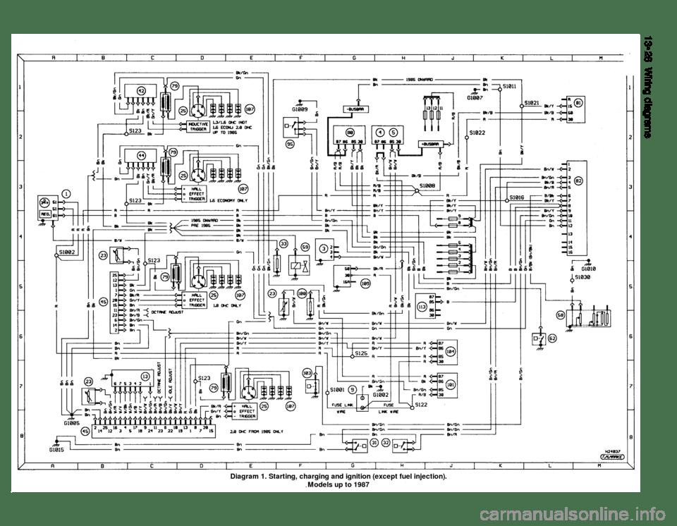 suzuki g13bb engine wiring diagram
