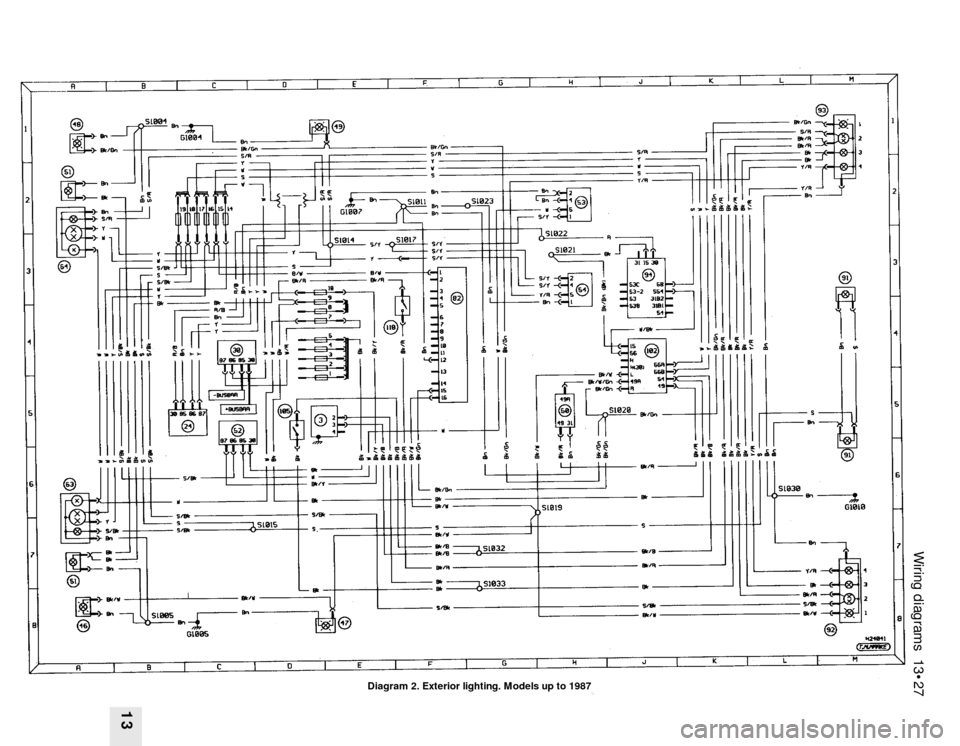 FORD SIERRA 1988 2.G Wiring Diagrams Workshop Manual