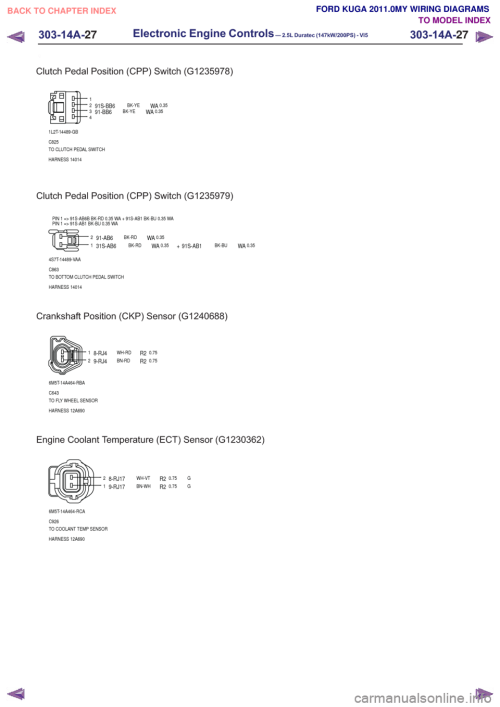 small resolution of engine ford kuga 2011 1 g wiring diagram workshop manual