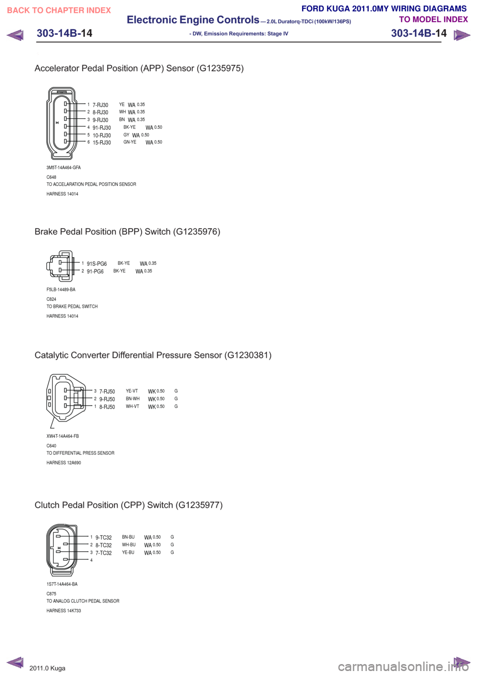 FORD KUGA 2011 1.G Wiring Diagram Workshop Manual
