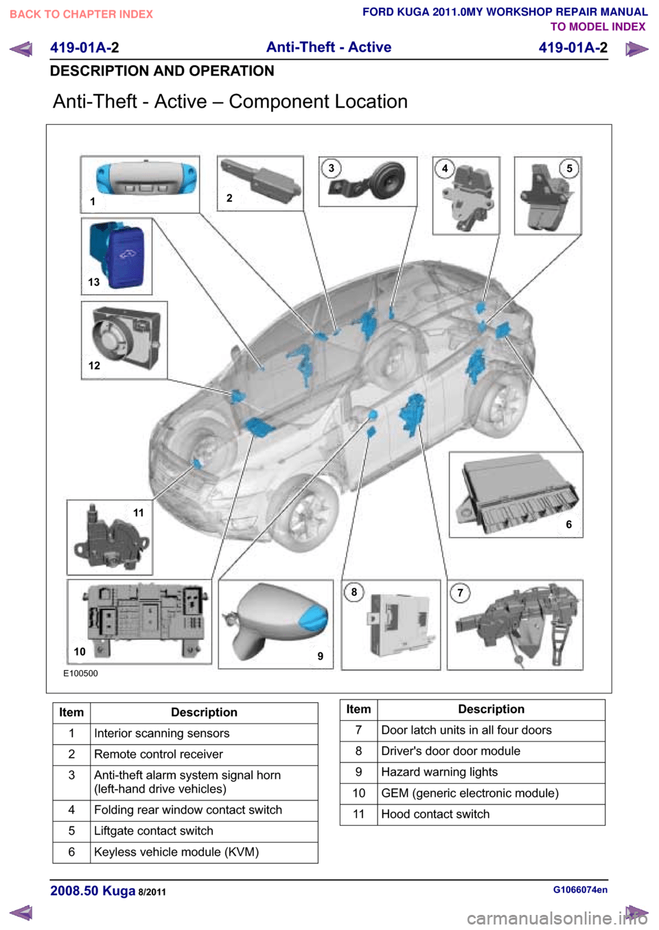 FORD KUGA 2011 1.G Workshop Manual (2057 Pages), Page 440