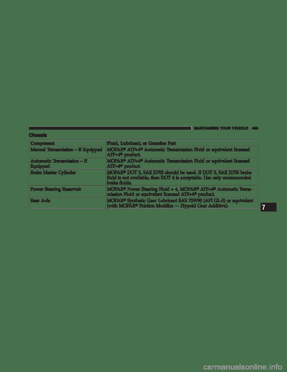 DODGE CHALLENGER SRT 2011 3.G Owners Manual