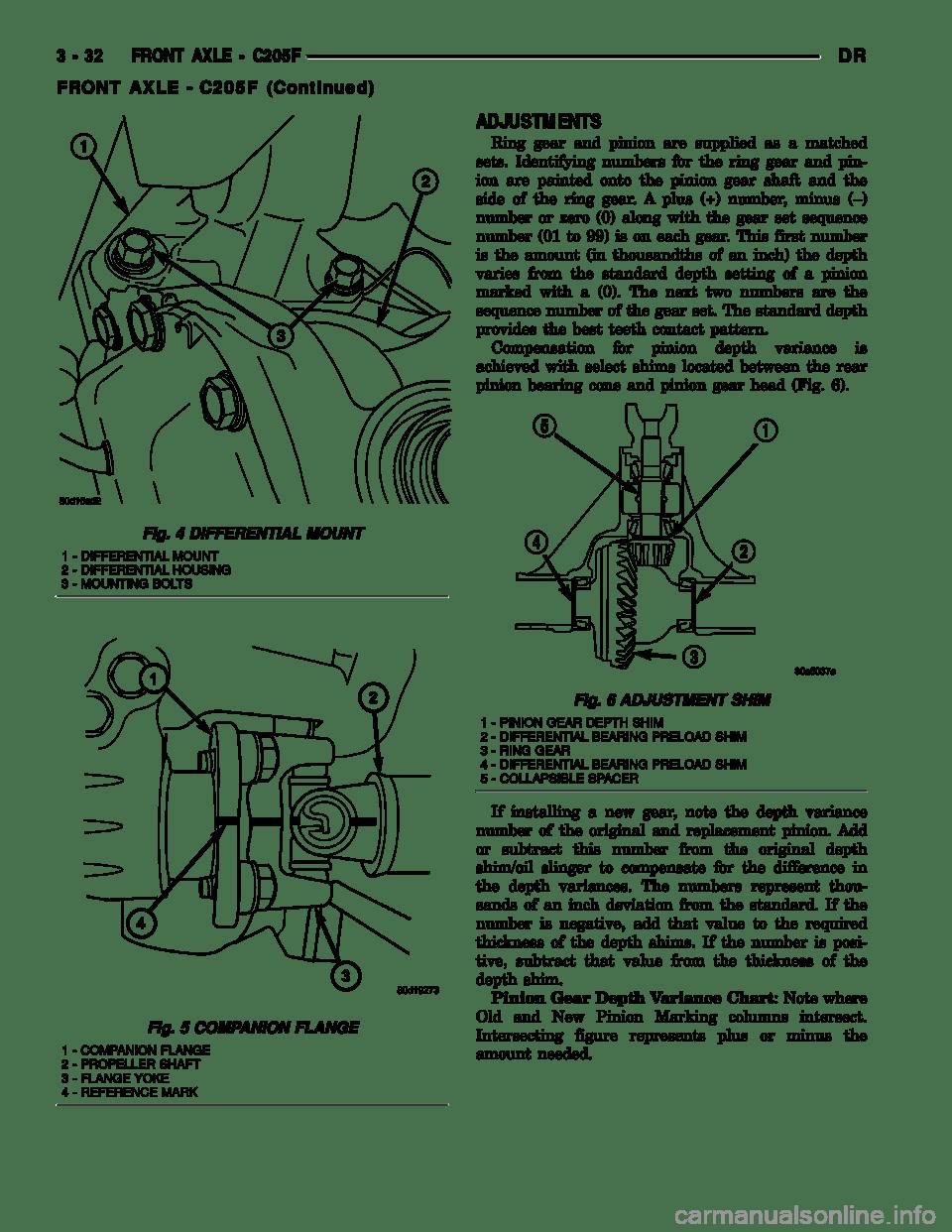 medium resolution of differential diagram for 2004 dodge ram 1500