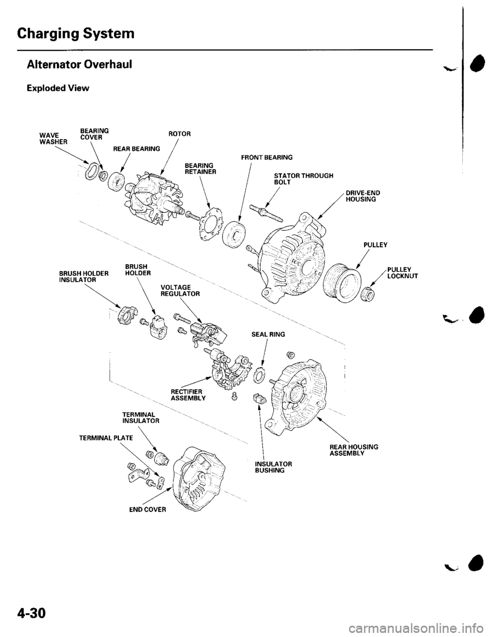 Coleman Powermate Air Compressor Wiring Diagram Brute