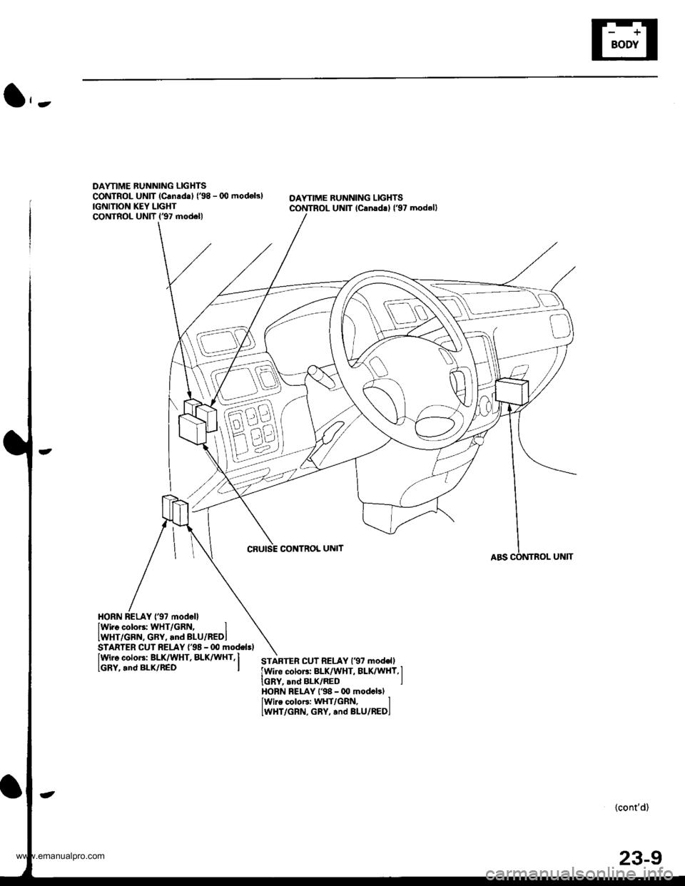 medium resolution of honda cr v horn