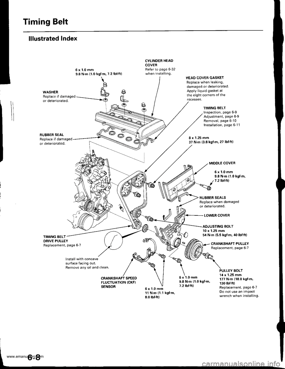 Diagram Likewise Renault Clio Wiring Diagram As Well Ford Focus