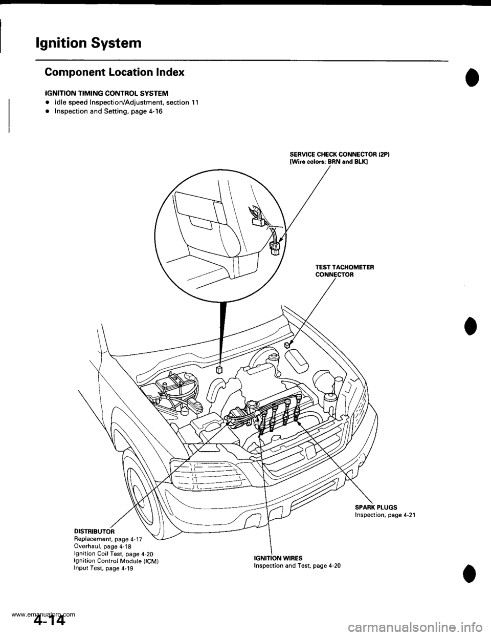 HONDA CR-V 1998 RD1-RD3 / 1.G Repair Manual (1395 Pages)