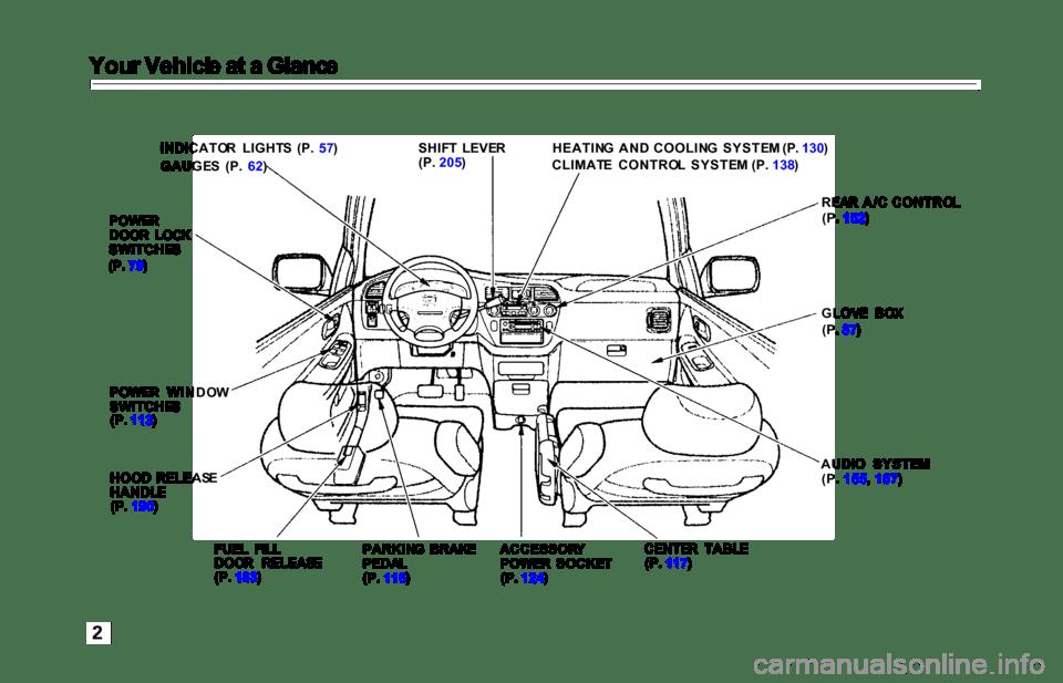 HONDA ODYSSEY 2000 RA6-RA9 / 2.G Owners Manual
