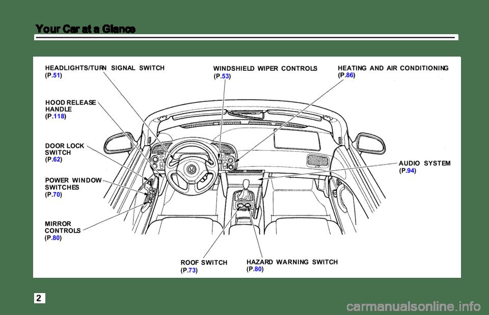 HONDA S2000 2001 1.G Owners Manual