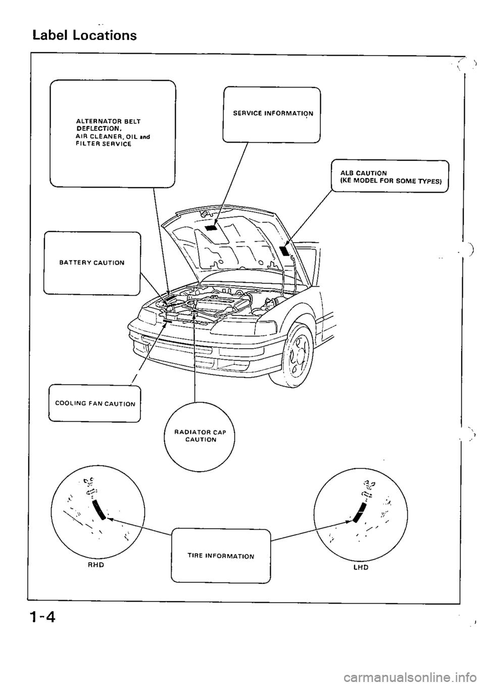 HONDA CIVIC 1988 4.G Supplement Workshop Manual