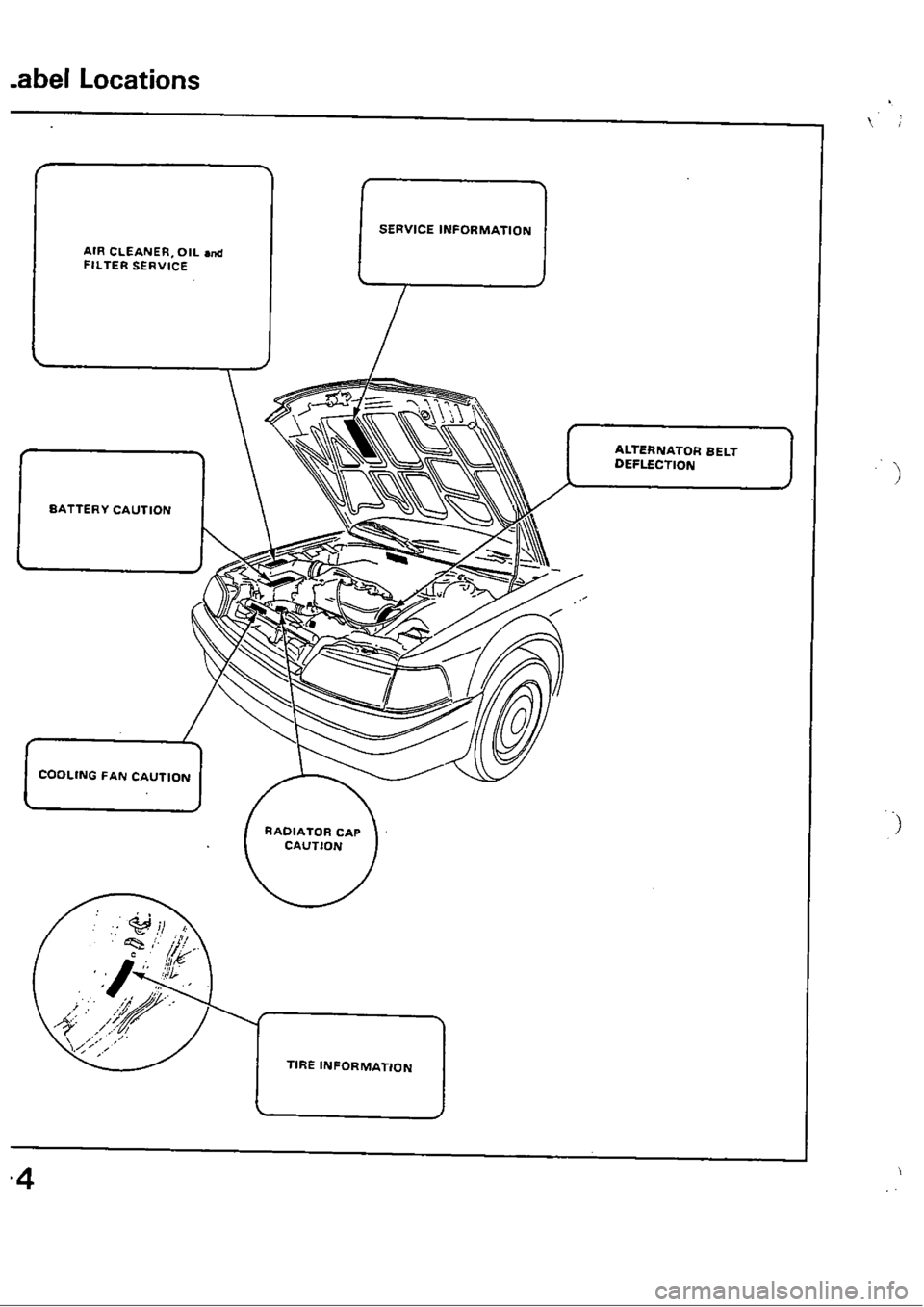 HONDA CIVIC 1988 4.G Workshop Manual
