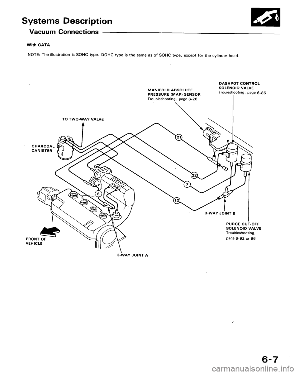 HONDA CRX 1988 2.G Workshop Manual